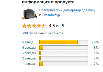 carousel from reviews